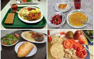 Школьная еда в разных странах. Чем кормят в школах сша, стран европы и снг. Свекольный салат и сосиска с рисом