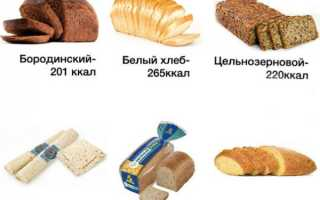 Закуска с хлебцами рецепты с фото
